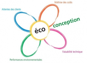 les dimensions de l'éco-conception